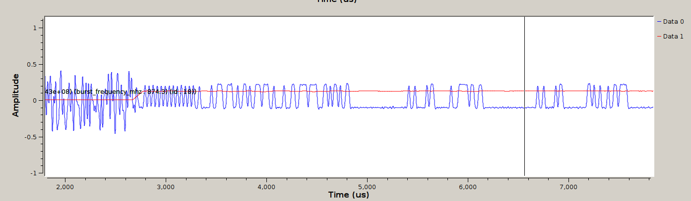 smart meters from kaifa my gnu radio blog rh funwithelectronics com